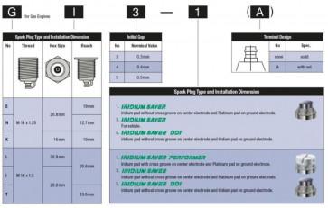 Denso Industrial Spark Plugs GI3-3A