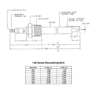Auburn Ignitors I-90-3